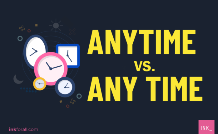 Since anytime is an adverb, you can't use it to replace the noun phrase any time in a sentence. However, since any time can also function as an adverb, you can use it to replace anytime, but not when anytime functions as a conjunction.