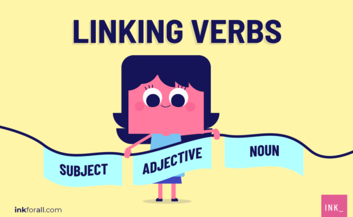Linking verbs connect the subject with the rest of the sentence. They are not action words.