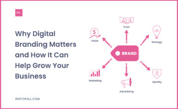 Why Digital Branding Matters and How It Can Help Grow Your Business